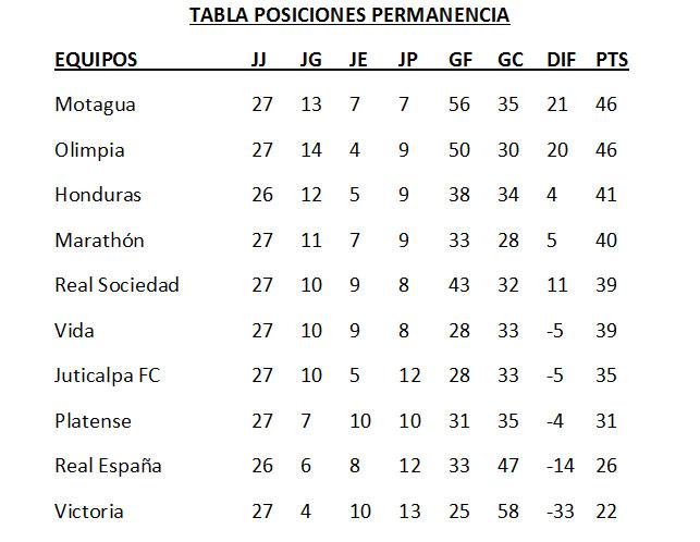 tabla-1era-vuelta